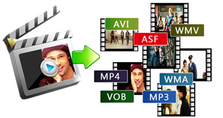 AVI, MP4, WMV, MP3, WAV, VOB Files to Digital